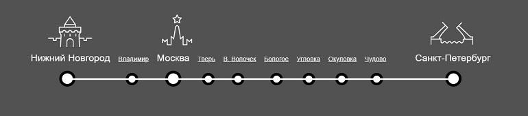 остановки поезда «Сапсан» в населенных пунктах